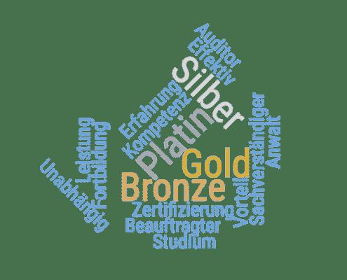 Datenschutz im Überblick - verpackt in vier Pakete (Bronze, Silber, Gold, Platin)